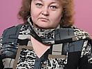 Щелконогова Татьяна Викторовна